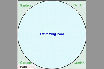 Monthly Maths Problem from RTSdécouverte - A Very Large Swimming Pool